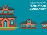 skema pembiayaan perumahan syariah